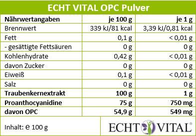 naehrwerttabelle_opc_pulver5799f5736527b