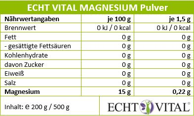 naehrwerttabelle_magnesium_tri_pulvere_200_500